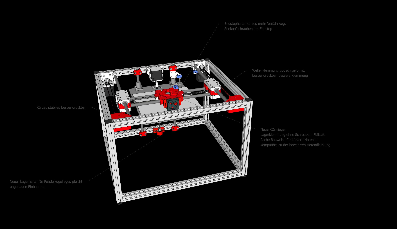 blog archive seite 2 von 4 sparklab. Black Bedroom Furniture Sets. Home Design Ideas